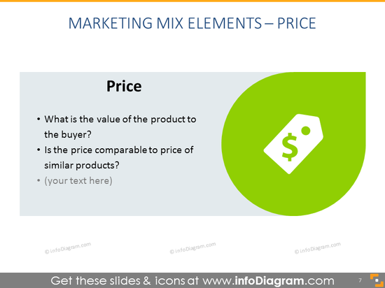 Price Definition - Describing Product Value and Competitors
