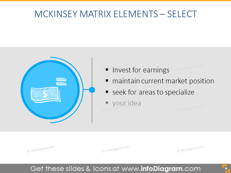 Describing investment project, that are in select cells