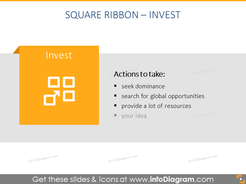 Actions to take for selected investment businesses