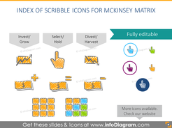 Scribble icons index for mckinsey matrix