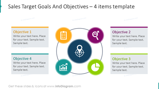 Sales target goals shown with four items colorful circle diagram