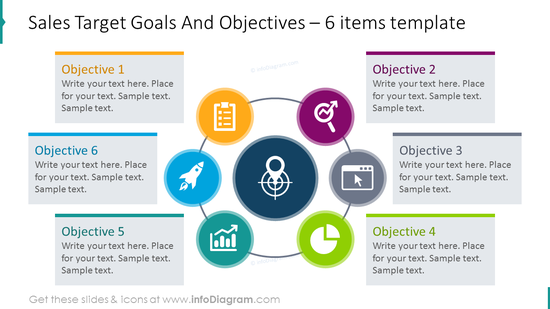Target goals and objectives six items circle diagram