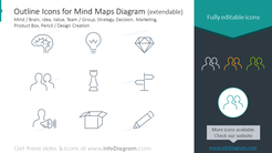 Outline icons set intended to mind maps