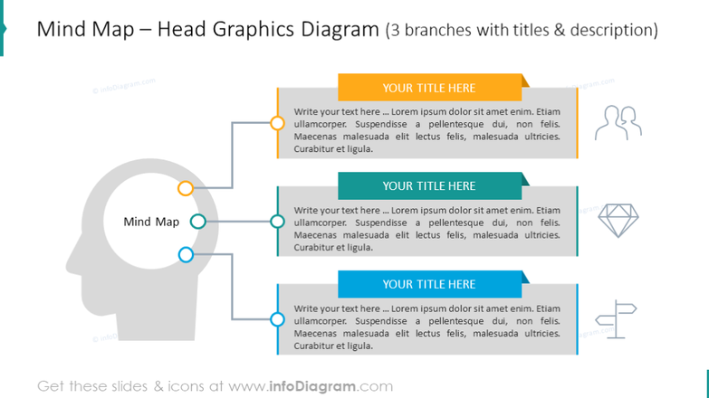 3 branches mind map illustrated with head graphics