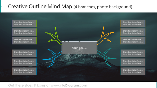 Creative outline mind map illustrated with 4 branches