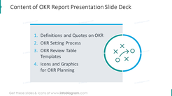 Content of OKR report presentation