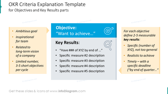 OKR criteria explanation template