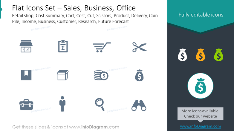 Flat icons set: sales, business, office retail shop, cost summary, cart