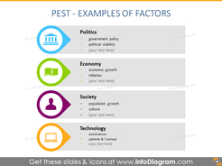 Pest examples 4 factors flat icon schema ppt template