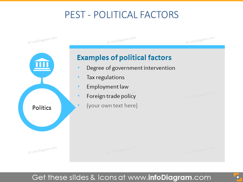 Pest model political factors description ppt slide