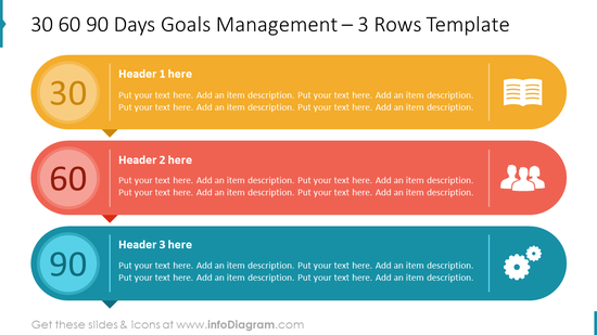 30 60 90 Days Goals Management: 3 Rows Template