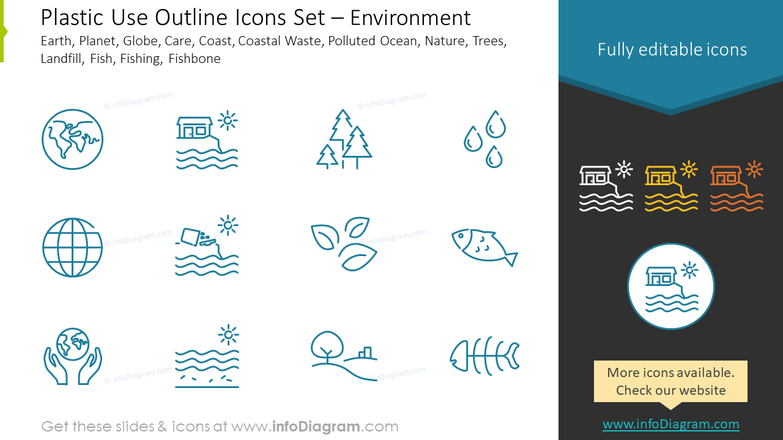 Outline style icons set: earth, planet, globe, care, coast,