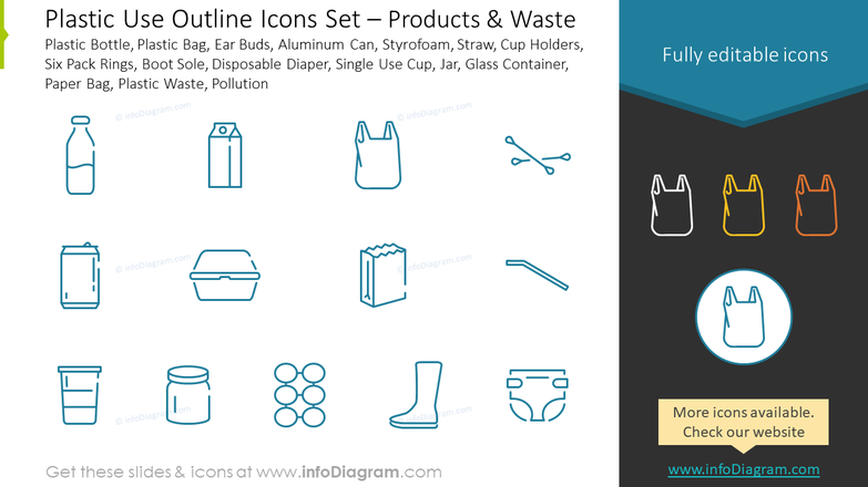 Outline style icons set: plastic bottle, plastic bag, ear buds