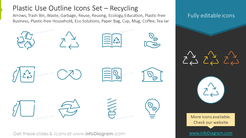 Outline style icons set: arrows, trash bin, waste, garbage, reuse