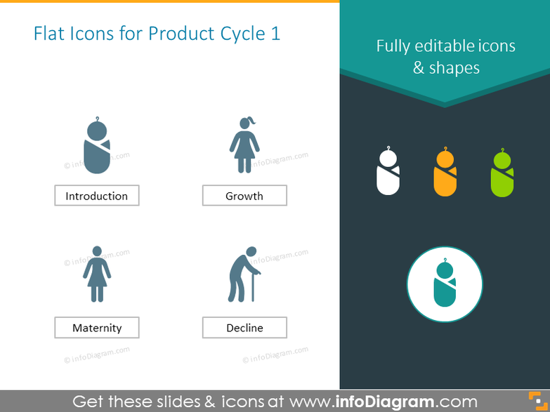 Icons, illustrating the stages of person's life - applicable for PLC diagrams