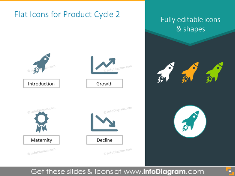Icons and shapes intended to show all steps of the product life cycle