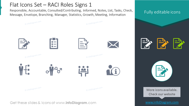 Flat icons set: RACI roles signs, responsible, accountable, consulted