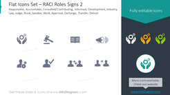 Flat icons set:RACI roles signs, responsible, accountable, consulted