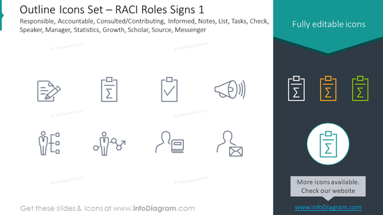 Outline icons set: RACI roles signs, responsible, accountable, consulted