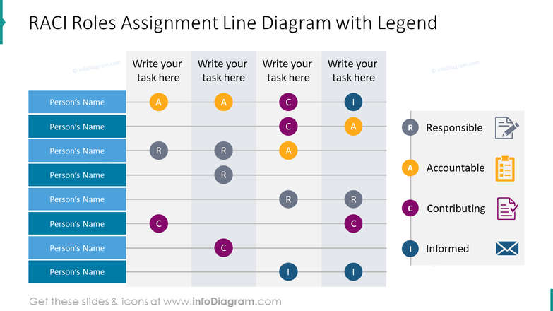 RACI roles assignment line graphics with legend