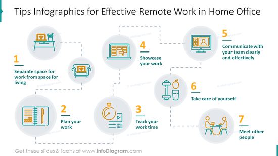 Tips infographics for effective remote work in home office slide