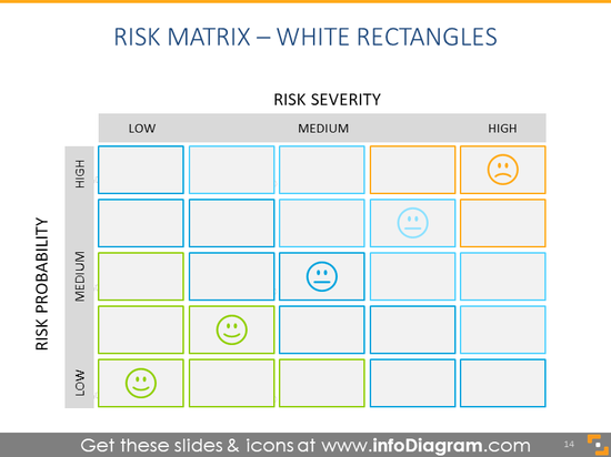 5X5 matrix, consisting of white rectangles and emotion icons