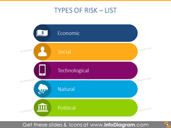 Main risk kinds - example of colored list