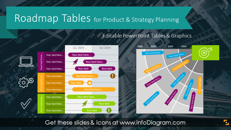 Product and Strategy Roadmap Presentation Tables (PPT Template)