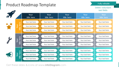 Product roadmap template illustrated with table