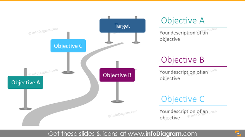 Strategy roadmap objectives and target timeline modern infographics