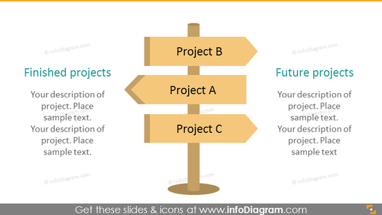 Past and Future Projects status path direction sign image