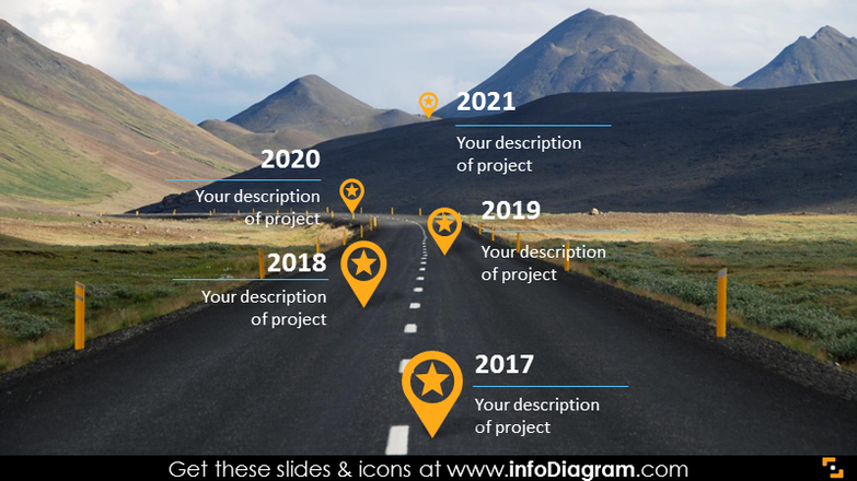 Long-term strategy roadmap on mountain highway image