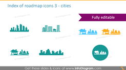 Index of roadmap icons 3 - cities