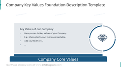Company key values slide with description and icon