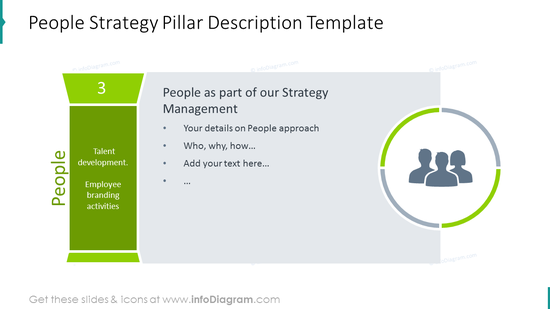 Pillar of people strategy shown with column graphics and icons
