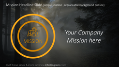 Mission headline slide illustrated with a background picture