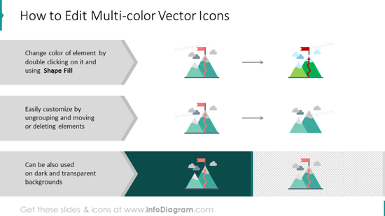 Multicolor and vector symbols
