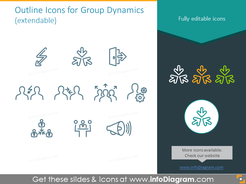 Outline icons set showed groups dynamics