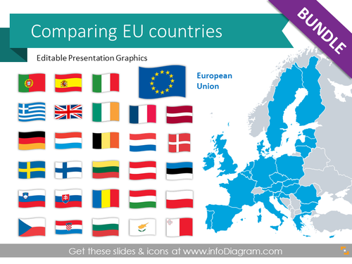 EU Statistics: European Union countries economics