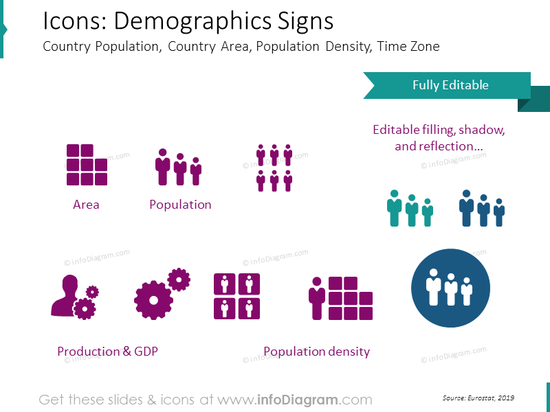 Icons: Country Population, Country Area, Population Density, Time Zone