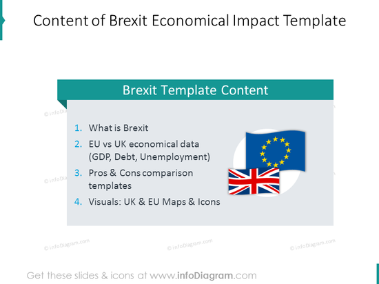 Content of Brexit economical impact template