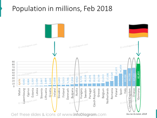 population-france-germany-uk-at-ire-western-europe-countries-comparison