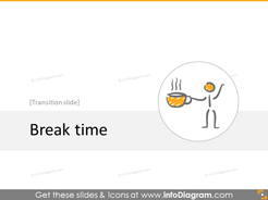 coffee break transition slide section scribble icons powerpoint