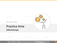 workshop practice transition slide section scribble icons powerpoint