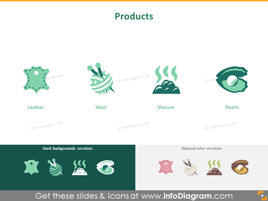 Products of animal husbandry and fishery