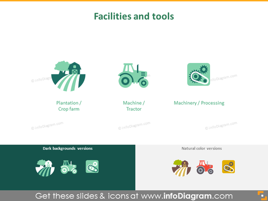 Crop cultivation, fruits, vegetables: facilities and tools