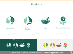Agriculture: crops cultivation products