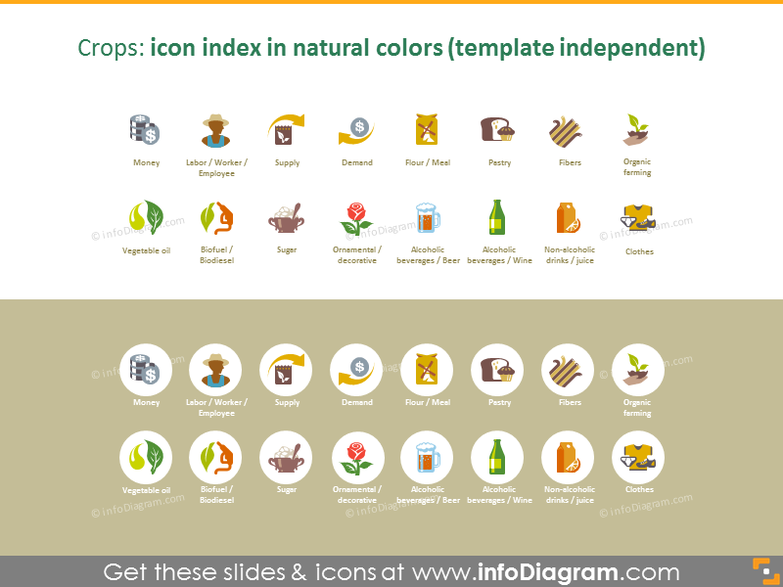 Crops icon index: natural colors