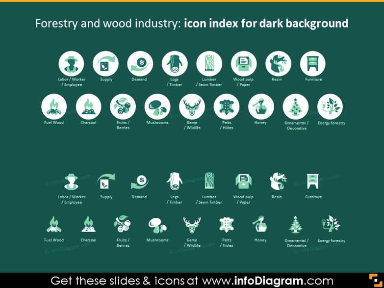 Forestry and wood industry icon index: dark background