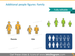 Additional people figures intended to illustrate family